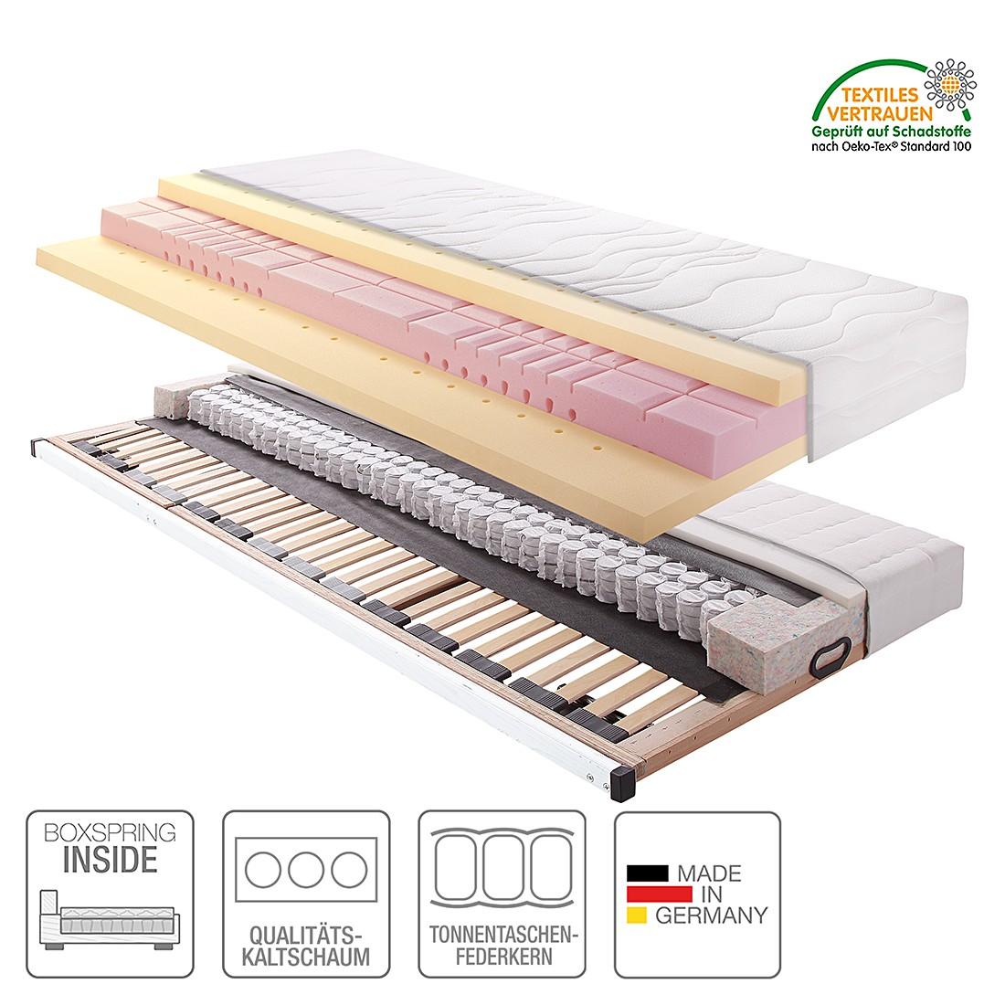 Boxspring Inside System Sleep Luxus IV – 90 x 200cm – H2 bis 130 kg, Breckle bestellen