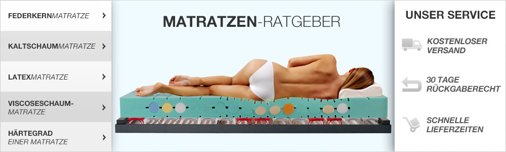 Matratzen-Ratgeber
