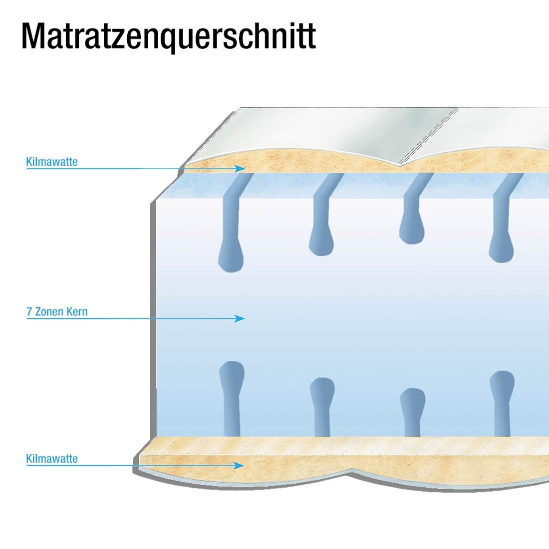 58 sparen 7 zonen waterlily kaltschaummatratze jubel ks ab 279 99 cherry m bel home24. Black Bedroom Furniture Sets. Home Design Ideas