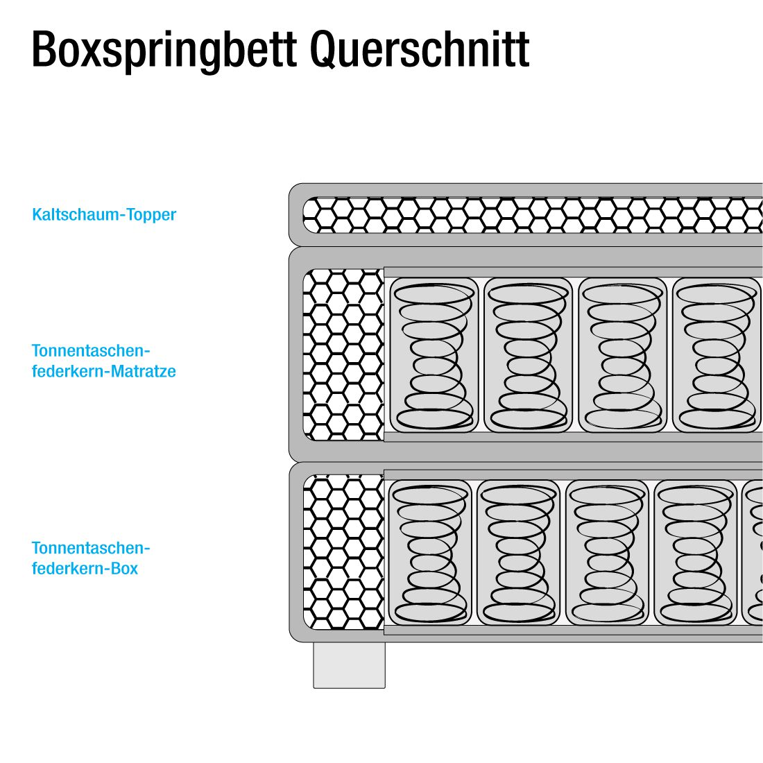 Boxspringbett aufbau  Boxspringbett Deluxe Night - Webstoff | home24