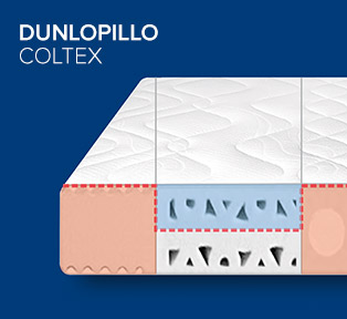 Dunlopillo Coltex