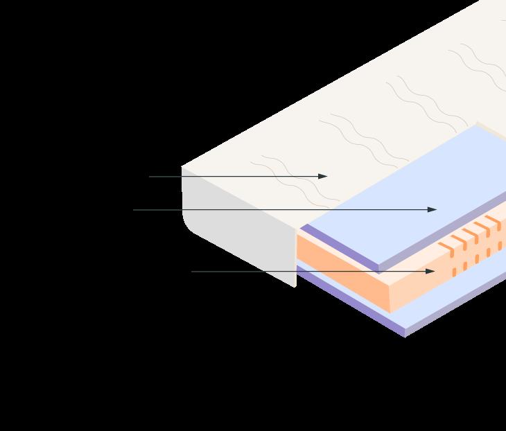 viscoschaummatratzen Detail Mobile bei home24