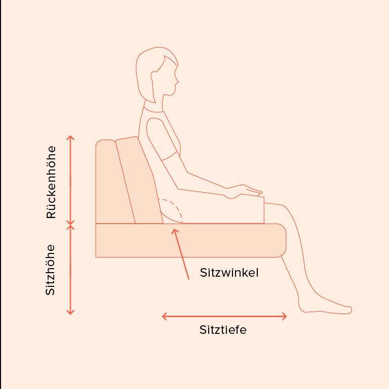 Sofa Ratgeber Die Richtigen Maße Sitzhöhe Für Ein Sofa Home24
